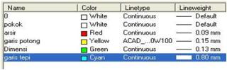 cara mengatur layer autocad,layer dalam autocad, fungsi layer autocad, gambar denah rumah denag autocad
